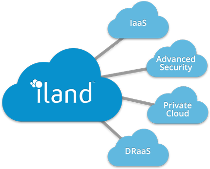 Enterprise Cloud Infrastructure as a Service Provider - iland Cloud