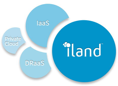 iland cloud solutions