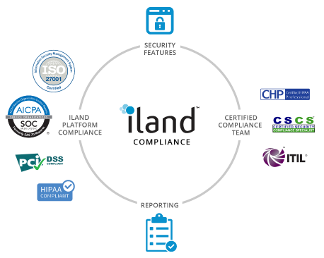 iland compliance services