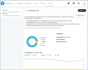 iland Advanced Security Cloud